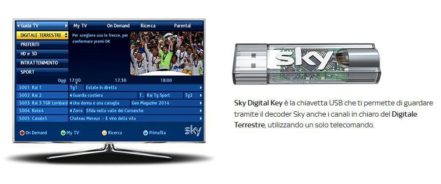 digital-key-sky