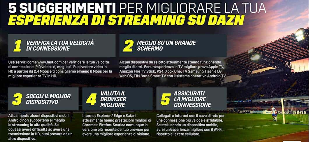 guida dazn streaming app tv