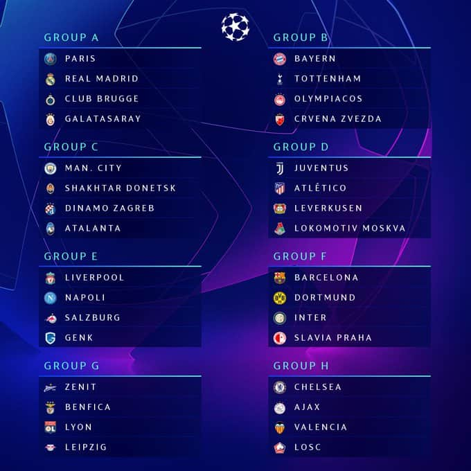 Calendario Partite Juventus 2019 20.Calendario Champions League 2018 2019 Date E Orari In Tv E