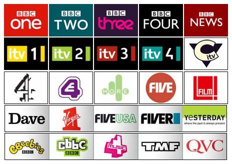 lista canali inglesi via satellite